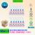Bundle Deal: Ciera Eco Friendly Multi-Purpose Disinfectant Spray ;Floral Signature – 12 pcs (500ml)