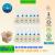 Bundle Deal: Ciera Eco Friendly Multi-Purpose Disinfectant Spray ;Nature Signature – 12 pcs (500ml)